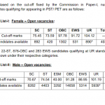 SSC CPO Paper 1 Result 2019