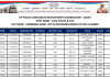 UP Police Constable Final Result