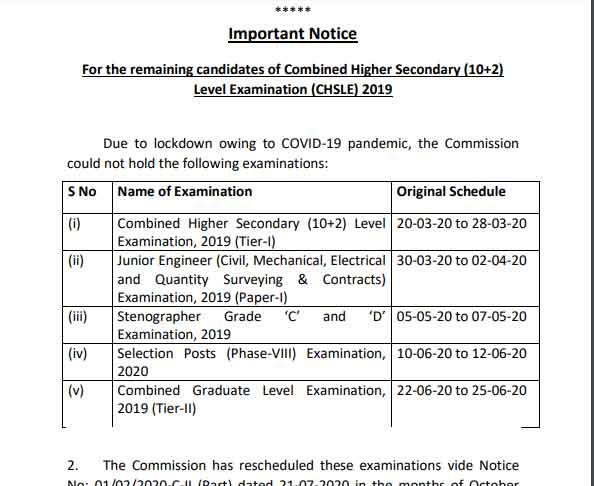 SSC CHSL Exam Centres Change