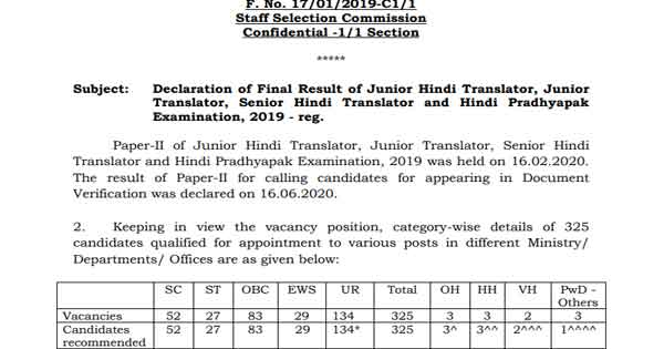 SSC JHT Final Result 2019-20