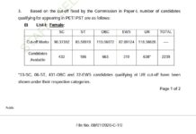 SSC CPO Result 2020-21