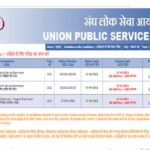 UPSC Engineering Services Recruitment 2021